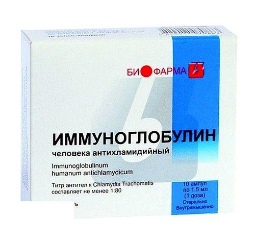 застосування імуноглобуліну