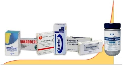 Під час лікування Макмірор рекомендується прийом коштів для відновлення імунітету