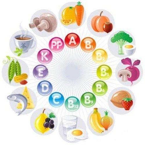 Продукти харчування для підвищення імунітету