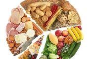 Харчування при підвищеному білірубіну