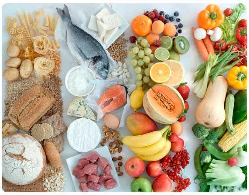 Продукти багаті поживними речовинами