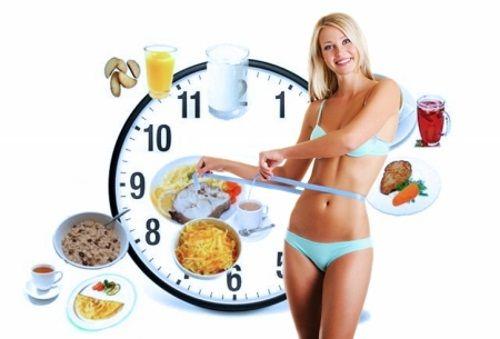 Роздільне харчування - як спосіб для зниження ваги
