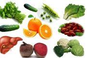 У яких продуктах велика кількість вітаміну з?