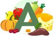 У яких продуктах міститься вітамін а?