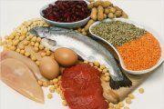 Все, що необхідно знати про продукти, що містять білок