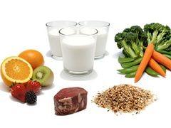 Раціон здорового способу харчування